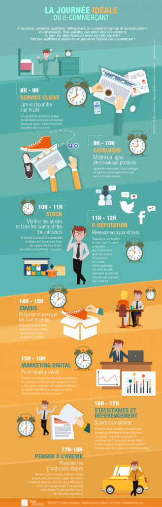 infographie-journee-ideale-ecommercant