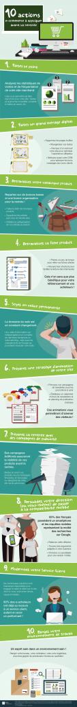 10 actions e-commerce à appliquer avant la rentrée (infographie)