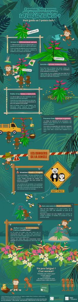 infographie jungle du e-commerce